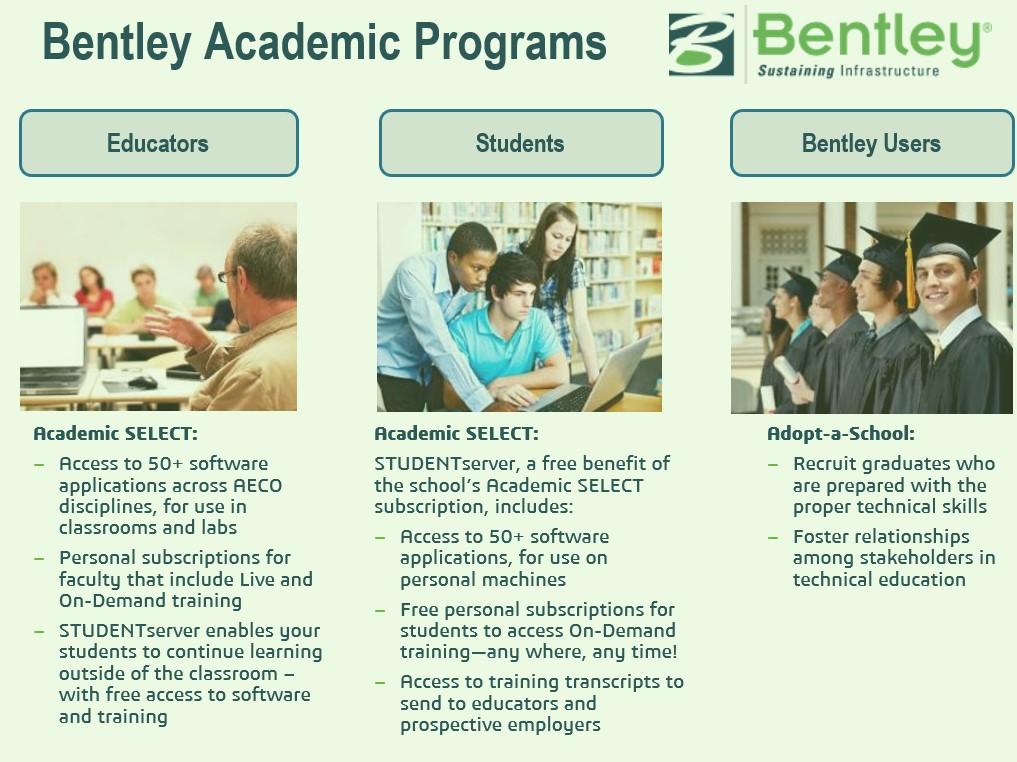 BENTLEY Academic | Niha Solutions