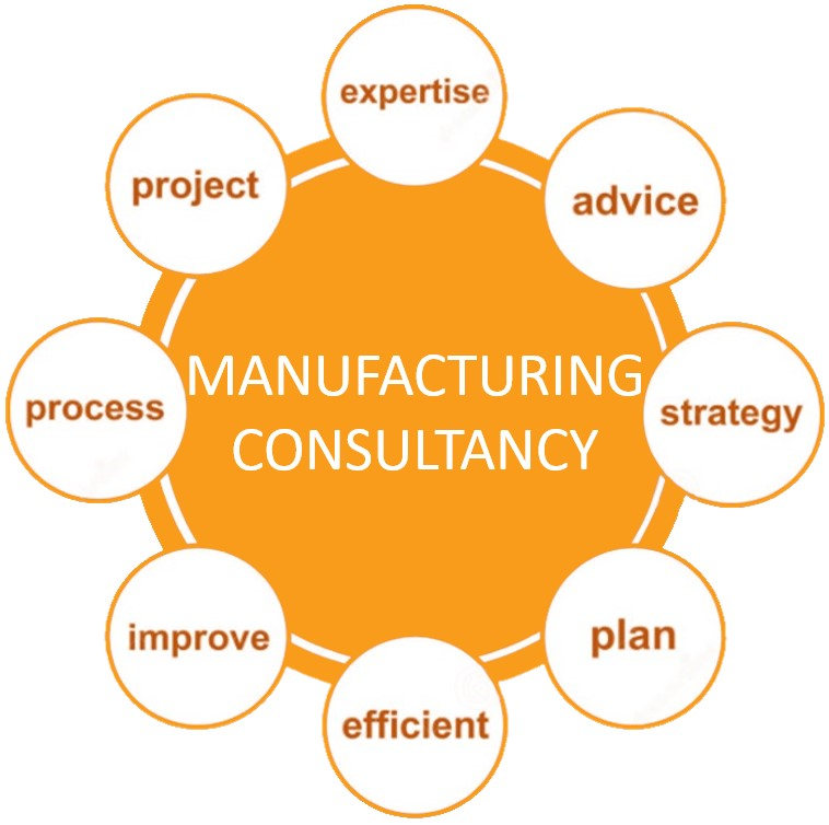 Manufacturing Consultancy